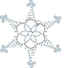 New Crochet Christmas Snowflakes Pattern Ideas Crochet Snowflake Pattern, Christmas Crochet Patterns, Crochet Christmas Ornaments, Crochet Snowflakes, Christmas Snowflakes, Christmas Knitting, Christmas Cards, Christmas Angels, Crochet Diagram
