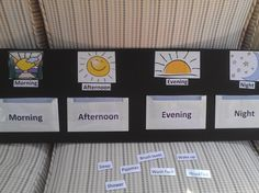 Sequencing Daily Activities.  Place item/activity (pajamas, breakfast, brush teeth) into the time of day that it happens (morning, afternoon, evening, night),