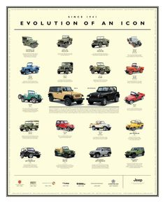 Evolution of an icon Poster #Jeep #Wrangler and J8