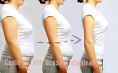 El exceso de calorías que ingresan al cuerpo se almacenan como grasa entre los tejidos y musculos, la mujer por su predisposicion hormonal almacena grasa en el abdomen. La grasa en el abdomen es especialmente preocupante porque es un jugador clave en una variedad de problemas de salud: Accidente cerebrovascular, enfermedad cardíaca, de próstata y cáncer de mama, y la diabetes tipo 2 son todas las condiciones que pueden surgir de esta adiposidad.