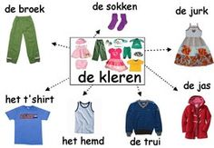 Learning Dutch - clothing (Franse benamingen) Dutch Language, Second Language, Learn Dutch, Dutch Netherlands, Dutch Words, Vans Top, New Words, Pre School, Preschool Activities
