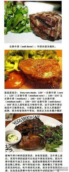 https://flic.kr/p/BTywYP | Biefstuk | Biefstuk Recepten, Biefstuk Bakken, Beef steak recipe, Beef steak. | www.popo-shoes.nl