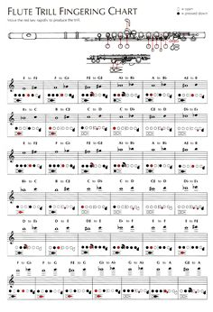 photograph about Printable Flute Finger Chart identify Flute Fingering Chart