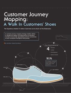 Customer journey mapping an assortment of case study's and templates