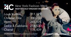 Louis Vuitton was the most socially engaged designer headed into New York Fashion Week.
