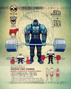 legs & back exercise: deadlifts conventional orc