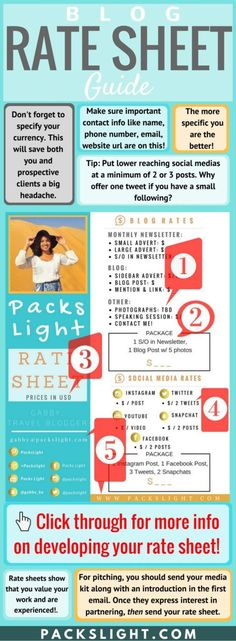 Blog Media Kit Template Pg  Ad Rate Sheet Template  Press Kit
