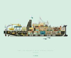 The Life Aquatic with Steve Zissou   Belafonte Art Print by Fred Birchal