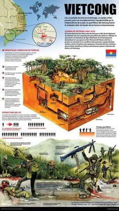 This map depicts some of the underground Vietcong tunnels. This is the type of warfare that the USA was not properly trained for and is what made it very difficult for them to find the cong in the think forrest of Vietnam. Military Tactics, Military Weapons, Military Art, Military History, History Facts, World History, Vietnam War Photos, Vietnam Veterans, Interesting History