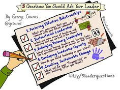 5-Questions-You-Should-Ask-Your-Leader