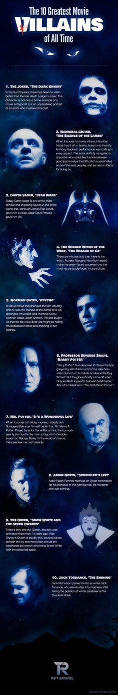 Top 10 Movie Bad Guys and Villains #Poster