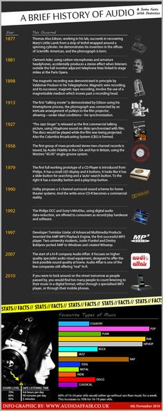 Audio History and Music Facts