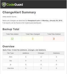 Backup your blog with Codeguard