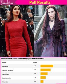 Fans want Katrina Kaif to play Melisandre in Game of Thrones and we can't agree more – poll results out #FansnStars