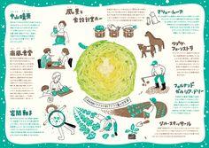 Dm Poster, Design Poster, Magazine Layout Design, Book Design Layout, Leaflet Design, Japanese Graphic Design, Magazines For Kids, Japan Design, Branding