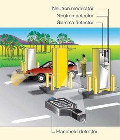 radiation portal monitors cbp - Google Search