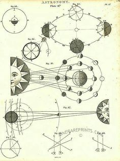 Astrology Discover George Kearsley Antique print: picture of Astronomy - The sun and the phases of the moon Eclipse Lunar, Space And Astronomy, Hubble Space, Space Telescope, Stars And Moon, Sun Moon, Antique Prints, Sketches, Art Nouveau