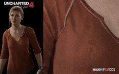 ArtStation - Uncharted 4 Characters' Fabric Material, Yibing Jiang