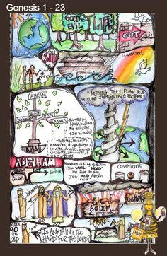 Not Just Any Bee - Doodle Art: My next Challenge ... 52 weeks - 52 drawings ... Let it Begin...Genesis 1 - 23