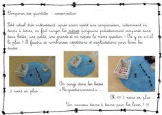 Rituels d'apprentissage mathématiques au c1 Act Math, Maths, Petite Section, Learning, Atelier, Nursery School, Period
