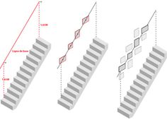 Comment disposer une série de cadres dans la cage d'escalier (voir vers le milieu de la page du site)