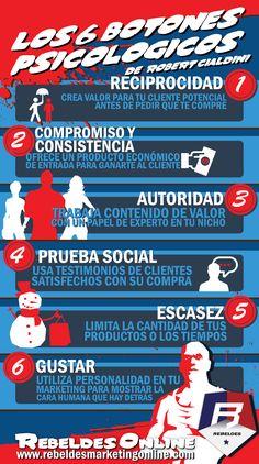 #infographie #Infografia #ecommerce [Infográfico para E-Commerce] LOS 6 BOTONES PSICOLÓGICOS PARA LA VENTA
