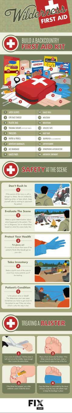 Recommended items for a first aid kit for outdoors. Are you prepared for your next adventure Remember to carry medical tape in your first aid bag, we compare different types of tapes here: http://insidefirstaid.com/personal/first-aid-kit/medical-tape-buy- http://campingtentlovers.com/beginners-camping-guide/