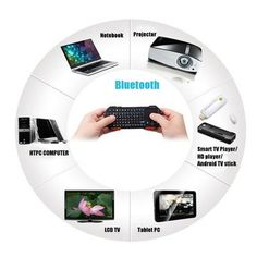 Mini Bluetooth Wireless Keyboard Touchpad Mouse For iPad PC - US$24.99