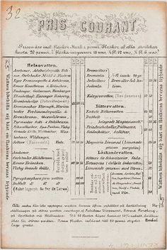 Apothecary price list for mineralwater. Helsinki Finland 19th century