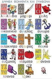 διψηφα φωνηεντα - Google Search Greek Language, Speech And Language, Learning Activities, Kids Learning, Learn Greek, Kids Corner, Happy Kids, Primary School, Classroom Organization