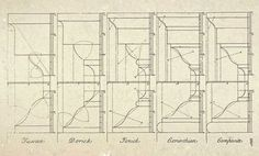 James Gibbs, Rules for Drawing the Several Parts of Architecture (1732)