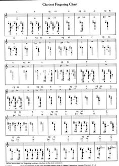 free bb clarinet finger chart google search music. Black Bedroom Furniture Sets. Home Design Ideas