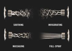 Delta Shower System HydraChoice Body Sprays with Video Multiple Shower Heads, Ways To Wake Up, Luxury Spa, Shower Systems, Body Spray, Bathrooms, Patterns, House, Block Prints