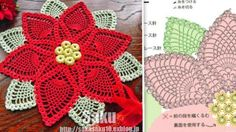 Crochet Angel Pattern, Crochet Tablecloth Pattern, Free Crochet Doily Patterns, Crochet Chart, Thread Crochet, Filet Crochet, Crochet Motif, Crochet Doilies, Crochet Christmas Decorations