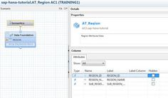 SAP HANA Central : Build Your First Attribute View