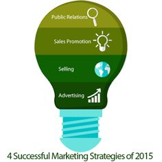 4 Successful Marketing Strategies Of 2015 Product promotion is the most important necessities of getting your brand in front of people and attract customers.  Read More>>>  https://www.thomsondata.com/article/4-marketing-strategies.php