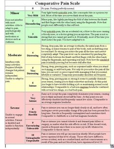 A detailed comparative pain scale and explanation of how to use a pain scale. From http://www.workthedream.wordpress.com/