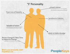 S Personalities are the most common personality type. What DISC style are you?