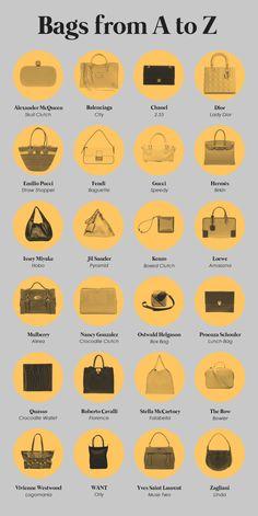 Designer handbags alphabet