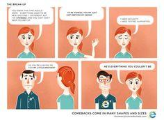 The Break-Up Inforgraphic Designs
