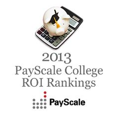 College Education Value Rankings - PayScale 2013 College ROI Report