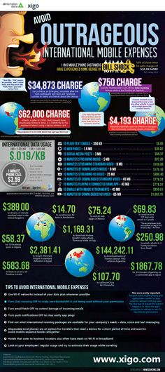Outrageous Roaming – Infographic