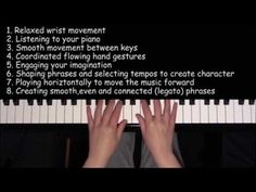 Play Expressive Piano 15 -  Say it With Force