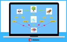 Online or offline, accessing the tool from any device (PC, laptop, mobile phone, or tablet). Create Mind Map, Gantt Chart, Outline, Maps, Improve Yourself, Laptop, Mindfulness, Concept, Learning
