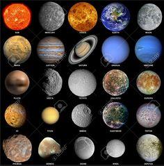 Toutes les planètes qui composent le système solaire avec le soleil