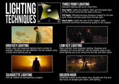 Filmic Lighting Techniques