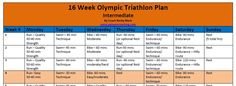 Intermediate Triathlon Training Plan - Olympic Distance