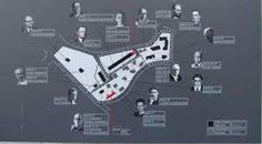 Design is fine. History is mine. Hans Scharoun, Philip Johnson, Walter Gropius, Pierre Jeanneret, Bauhaus Interior, Foto E Video, History, Design, Google