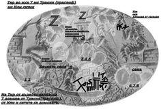 РУНИЧЕСКИТЕ НАДПИСИ - ТАЙНАТА ИСТОРИЯ: Загадъчният пръстен на цар Минос