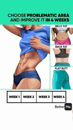 Side to side rise are a difficult however effective weight-loss exercise. This video runs through a variation of the workout for beginners and an advanced variation of the exercise. Find out how to do Side to side rise with this exercise video. Reduce Belly Fat, Burn Belly Fat, Easy Workouts, At Home Workouts, Cardio Workouts, Reto Fitness, 28 Day Challenge, Belly Challenge, Dumbbell Workout